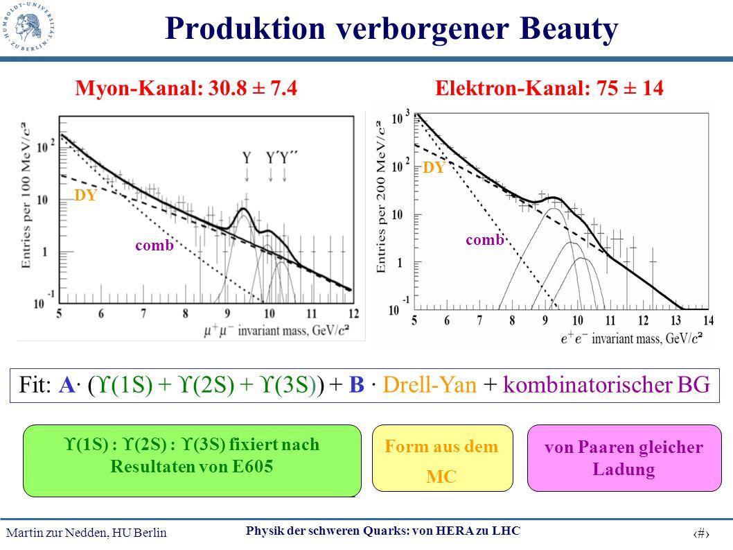 Martin zur Nedden, HU Berlin 21 Physik der schweren Quarks: von HERA zu LHC Produktion verborgener Beauty Fit: A· (  (1S) +  (2S) +  (3S)) + B · Dr