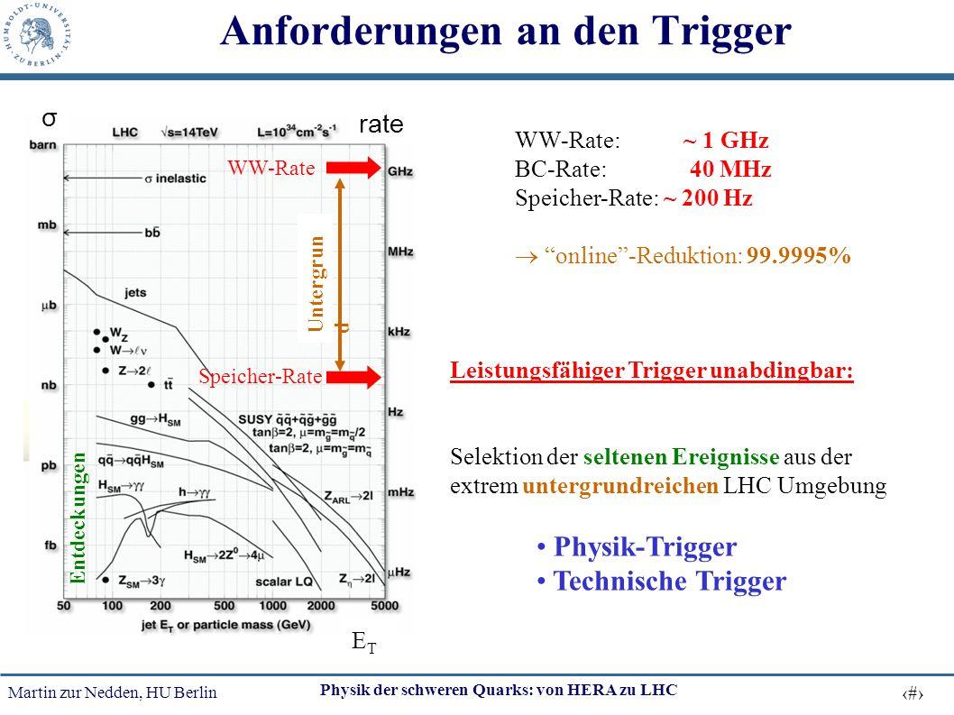 Martin zur Nedden, HU Berlin 28 Physik der schweren Quarks: von HERA zu LHC ETET WW-Rate Anforderungen an den Trigger Speicher-Rate σ rate WW-Rate: ~