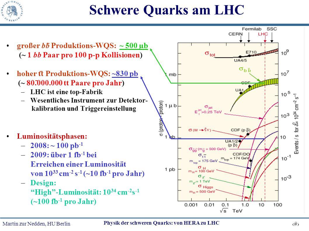Martin zur Nedden, HU Berlin 32 Physik der schweren Quarks: von HERA zu LHC großer bb Produktions-WQS: ~ 500 µb (~ 1 bb Paar pro 100 p-p Kollisionen)