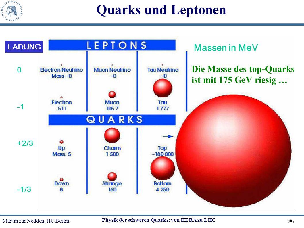 Martin zur Nedden, HU Berlin 5 Physik der schweren Quarks: von HERA zu LHC Quarks und Leptonen Massen in MeV 0 +2/3 -1/3 LADUNG Die Masse des top-Quar