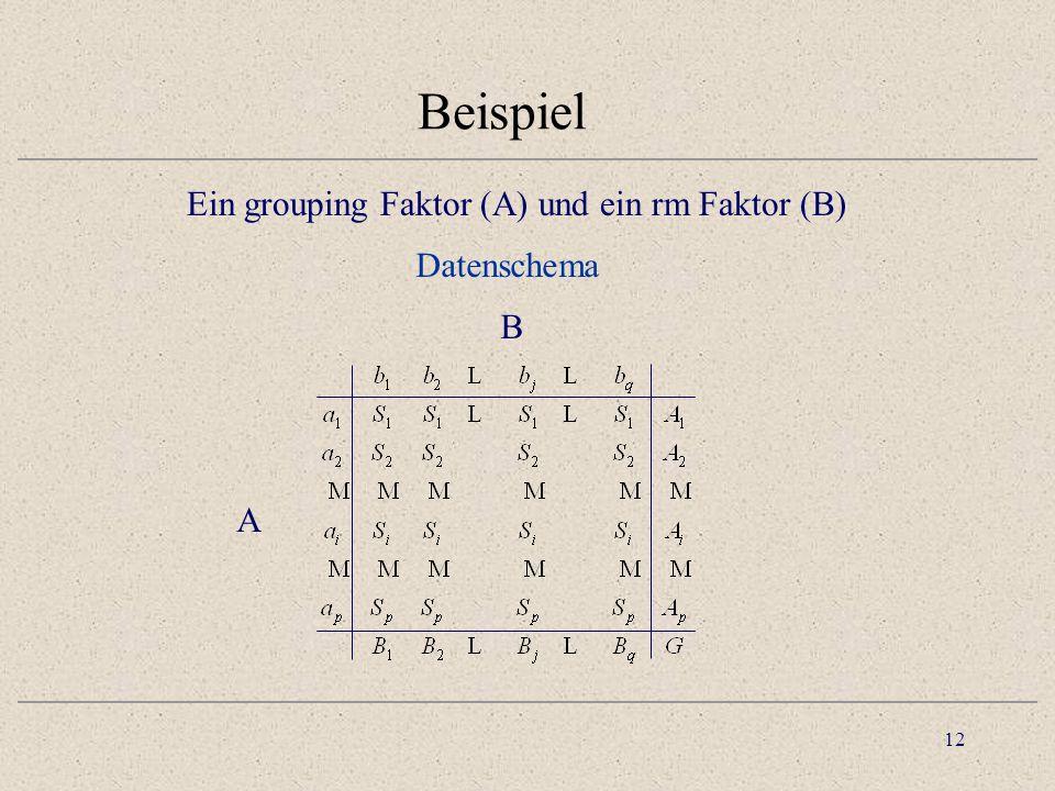 12 Beispiel Ein grouping Faktor (A) und ein rm Faktor (B) Datenschema A B