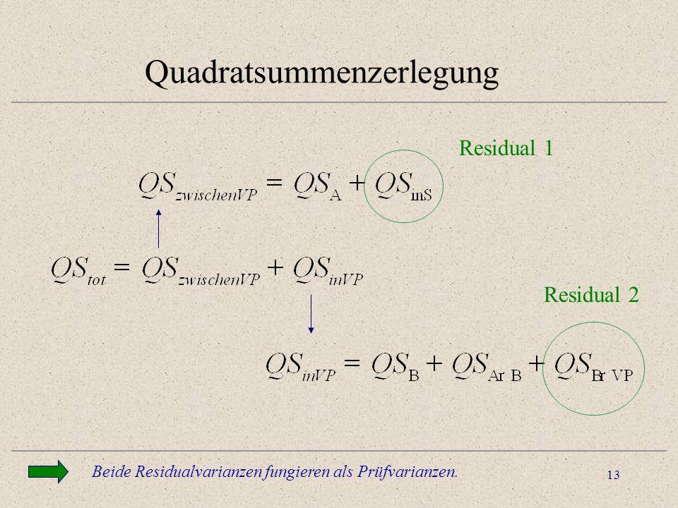 13 Quadratsummenzerlegung Residual 1 Residual 2 Beide Residualvarianzen fungieren als Prüfvarianzen.