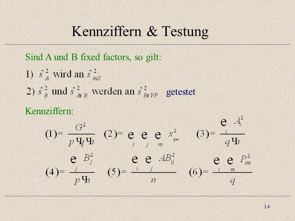 14 Kennziffern & Testung Sind A und B fixed factors, so gilt: getestet Kennziffern: