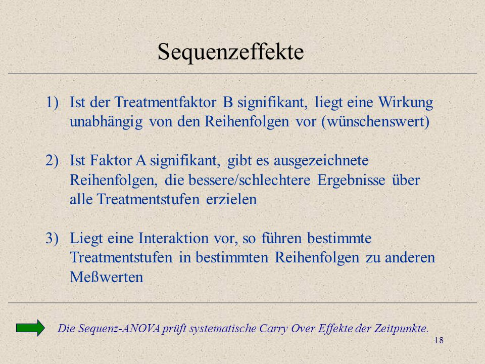 18 Sequenzeffekte 1)Ist der Treatmentfaktor B signifikant, liegt eine Wirkung unabhängig von den Reihenfolgen vor (wünschenswert) 2)Ist Faktor A signi