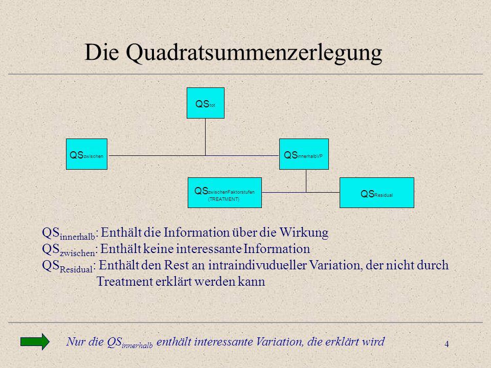 4 Die Quadratsummenzerlegung Nur die QS innerhalb enthält interessante Variation, die erklärt wird QS tot QS zwischen QS innerhalbVP QS zwischenFaktor