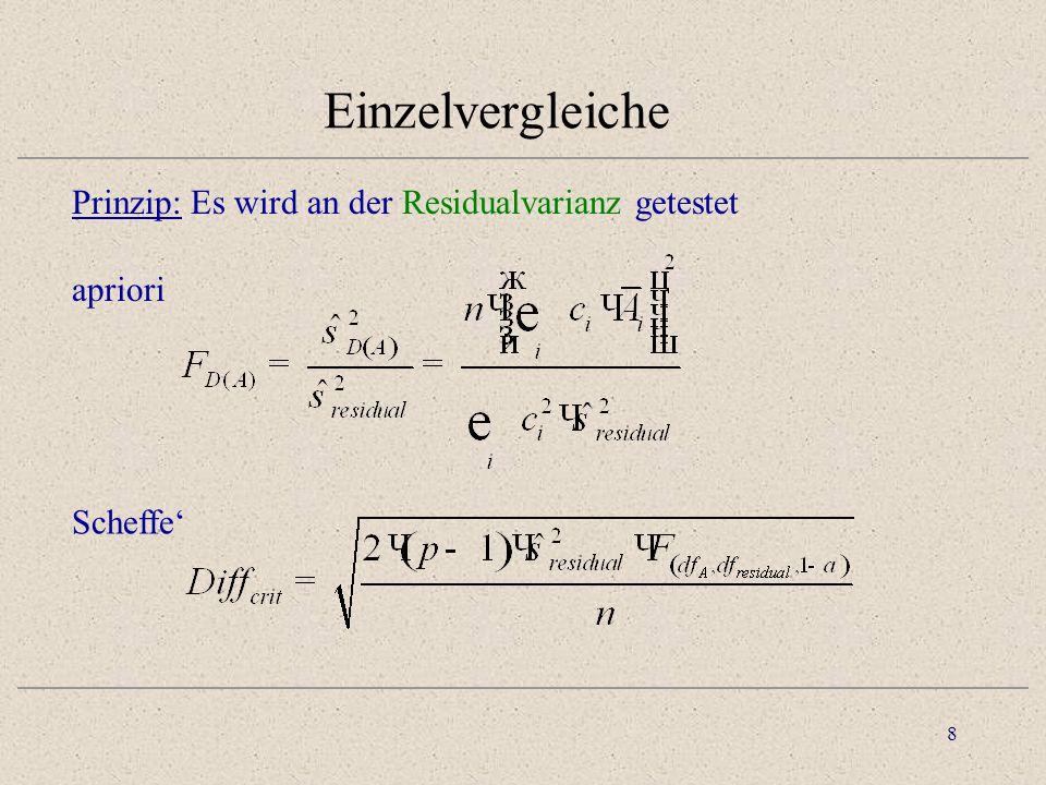 8 Einzelvergleiche Prinzip: Es wird an der Residualvarianz getestet apriori Scheffe'