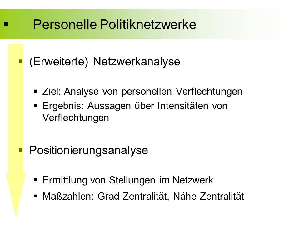  Personelle Politiknetzwerke  (Erweiterte) Netzwerkanalyse  Ziel: Analyse von personellen Verflechtungen  Ergebnis: Aussagen über Intensitäten von