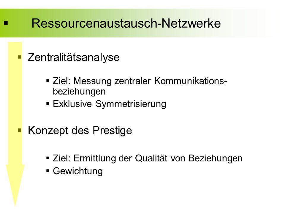  Ressourcenaustausch-Netzwerke  Zentralitätsanalyse  Ziel: Messung zentraler Kommunikations- beziehungen  Exklusive Symmetrisierung  Konzept des Prestige  Ziel: Ermittlung der Qualität von Beziehungen  Gewichtung