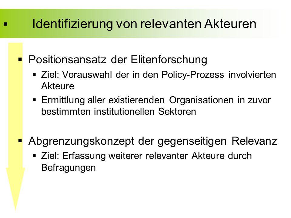  Identifizierung von relevanten Akteuren  Positionsansatz der Elitenforschung  Ziel: Vorauswahl der in den Policy-Prozess involvierten Akteure  Er