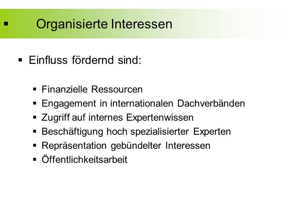  Organisierte Interessen  Einfluss fördernd sind:  Finanzielle Ressourcen  Engagement in internationalen Dachverbänden  Zugriff auf internes Expertenwissen  Beschäftigung hoch spezialisierter Experten  Repräsentation gebündelter Interessen  Öffentlichkeitsarbeit