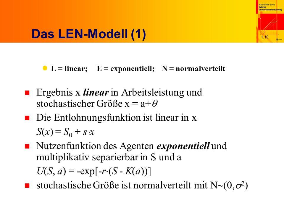 1.10 Das LEN-Modell (1) L = linear; E = exponentiell; N = normalverteilt n Ergebnis x linear in Arbeitsleistung und stochastischer Größe x = a+  n Di