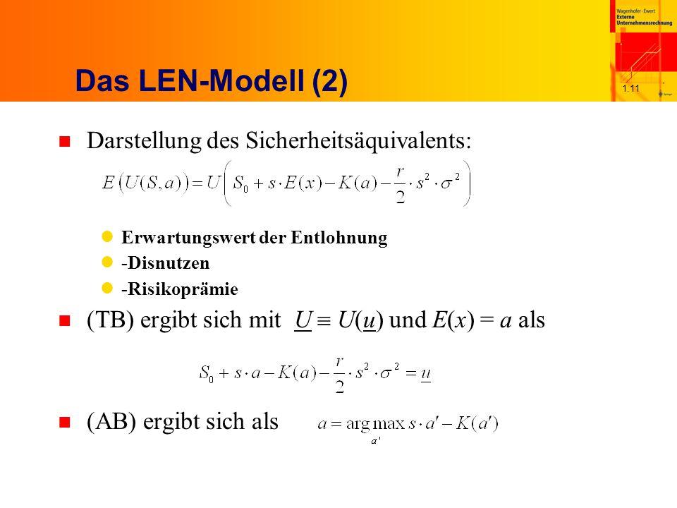 1.11 Das LEN-Modell (2) n Darstellung des Sicherheitsäquivalents: Erwartungswert der Entlohnung -Disnutzen -Risikoprämie n (TB) ergibt sich mit U  U(u) und E(x) = a als n (AB) ergibt sich als