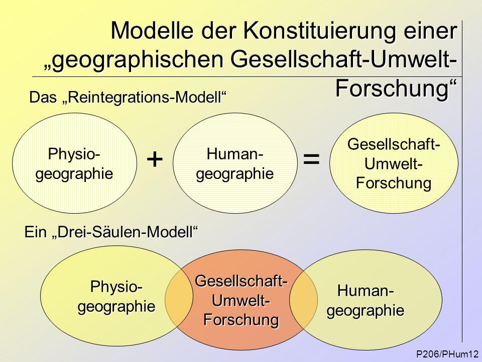 """Modelle der Konstituierung einer """"geographischen Gesellschaft-Umwelt- Forschung"""" P206/PHum12 Physio- geographie Human- geographie += Gesellschaft- Umw"""