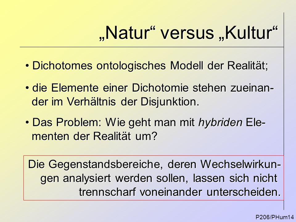 """Natur"" versus ""Kultur"" P206/PHum14 Dichotomes ontologisches Modell der Realität; Dichotomes ontologisches Modell der Realität; die Elemente einer Dic"