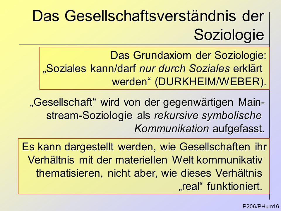 """Das Gesellschaftsverständnis der Soziologie P206/PHum16 Das Grundaxiom der Soziologie: """"Soziales kann/darf nur durch Soziales erklärt werden"""" (DURKHEI"""
