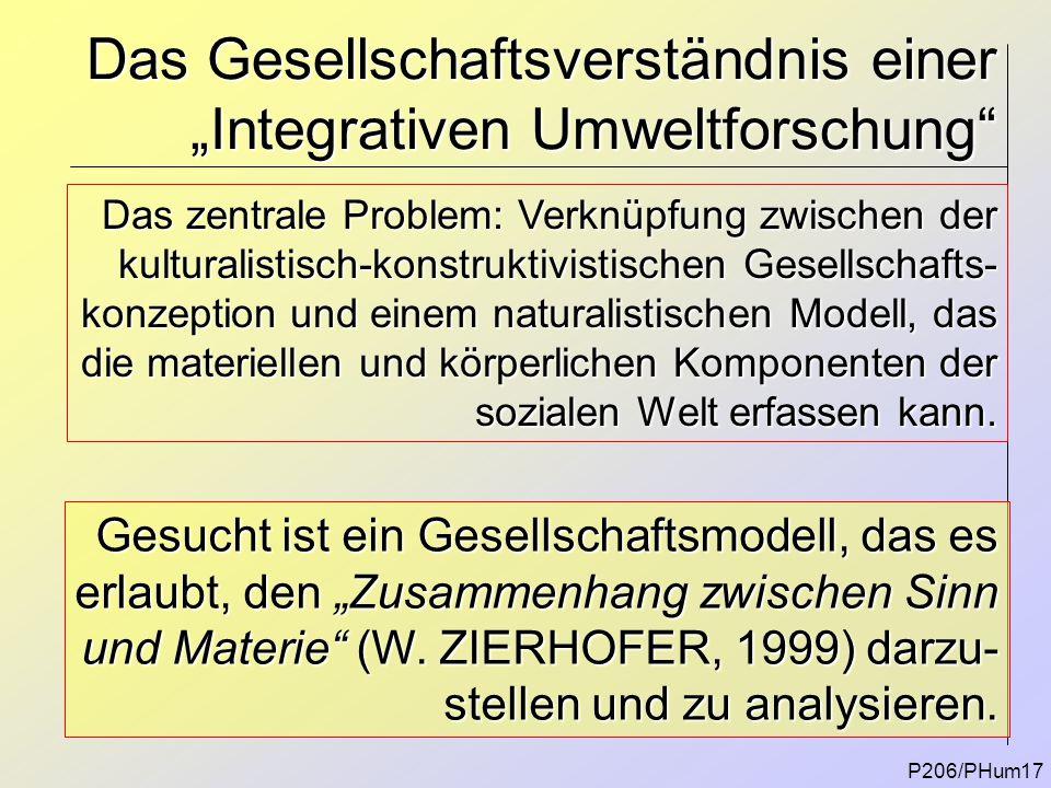 """P206/PHum17 Das Gesellschaftsverständnis einer """"Integrativen Umweltforschung"""" Das zentrale Problem: Verknüpfung zwischen der kulturalistisch-konstrukt"""