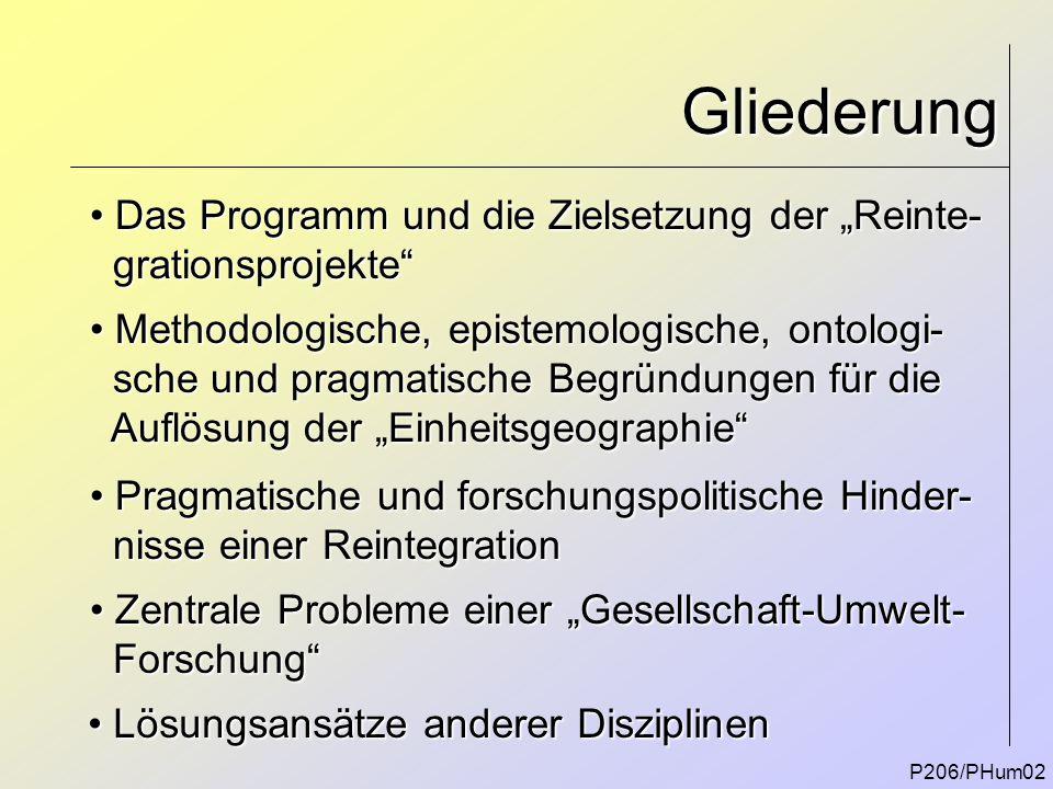 """Gliederung P206/PHum02 Das Programm und die Zielsetzung der """"Reinte- Das Programm und die Zielsetzung der """"Reinte- grationsprojekte"""" grationsprojekte"""""""