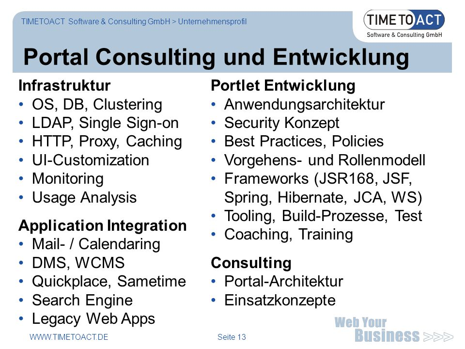 Seite 13 Portal Consulting und Entwicklung TIMETOACT Software & Consulting GmbH > Unternehmensprofil Portlet Entwicklung Anwendungsarchitektur Security Konzept Best Practices, Policies Vorgehens- und Rollenmodell Frameworks (JSR168, JSF, Spring, Hibernate, JCA, WS) Tooling, Build-Prozesse, Test Coaching, Training Consulting Portal-Architektur Einsatzkonzepte Infrastruktur OS, DB, Clustering LDAP, Single Sign-on HTTP, Proxy, Caching UI-Customization Monitoring Usage Analysis Application Integration Mail- / Calendaring DMS, WCMS Quickplace, Sametime Search Engine Legacy Web Apps