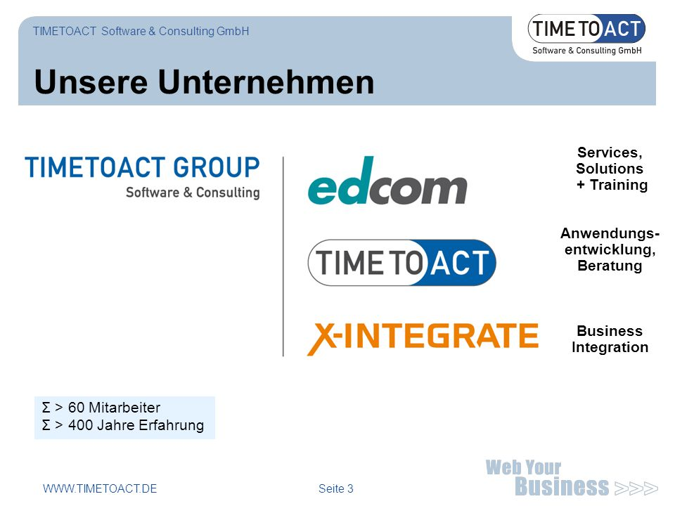 WWW.TIMETOACT.DE Seite 3 Unsere Unternehmen Σ > 60 Mitarbeiter Σ > 400 Jahre Erfahrung TIMETOACT Software & Consulting GmbH Services, Solutions + Training Anwendungs- entwicklung, Beratung Business Integration