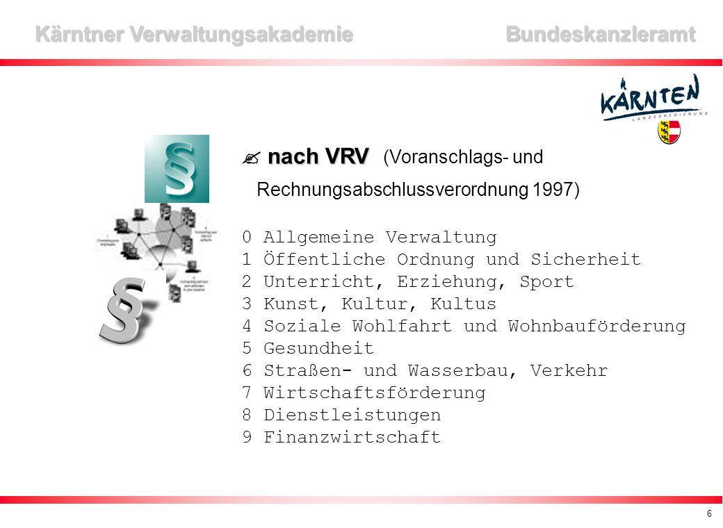 7 Kärntner Verwaltungsakademie Bundeskanzleramt  Abwicklung des Projektes  Rückwärtsdokumentation  Vorwärtsdokumentation  Stand Rückwärtsdokumentation: rd.