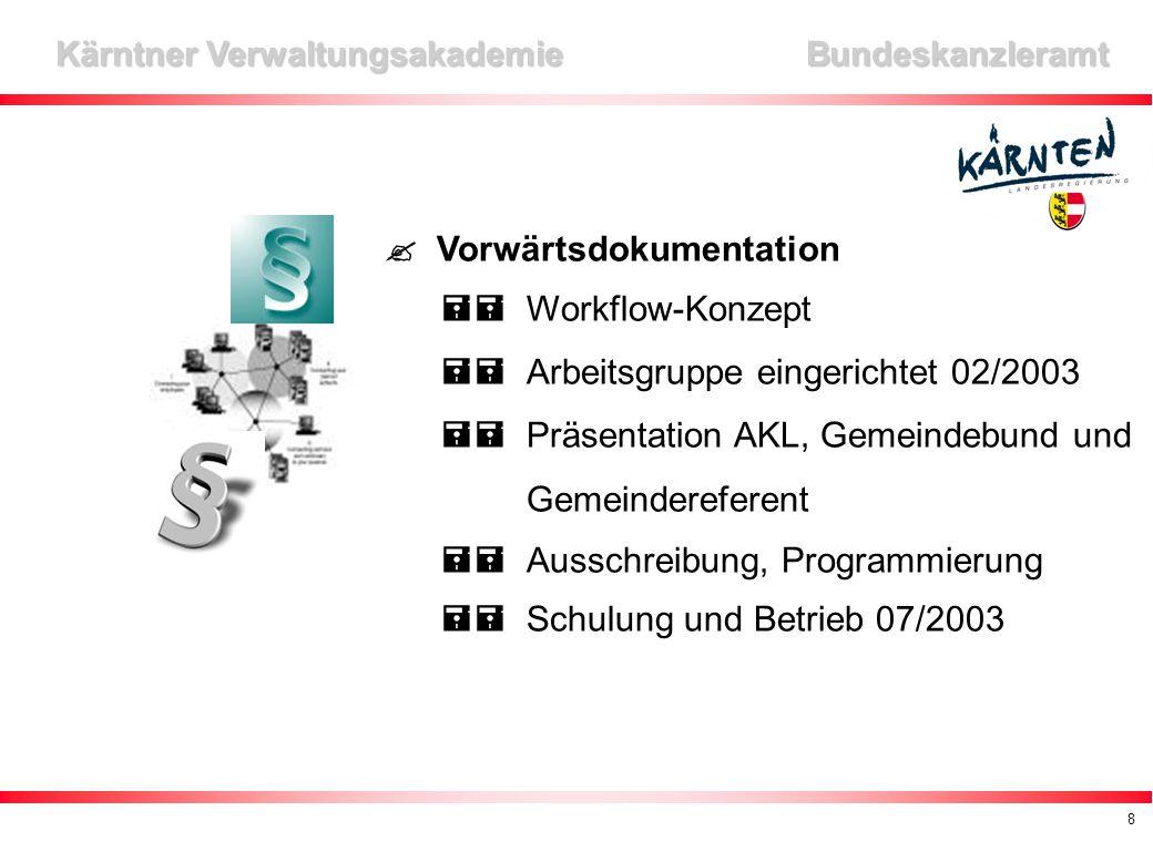 9 Kärntner Verwaltungsakademie Bundeskanzleramt Dokumentstruktur Jedes Dokument wird in mehrere Kategorien (Felder) gegliedert Pflichtkategorien vs.