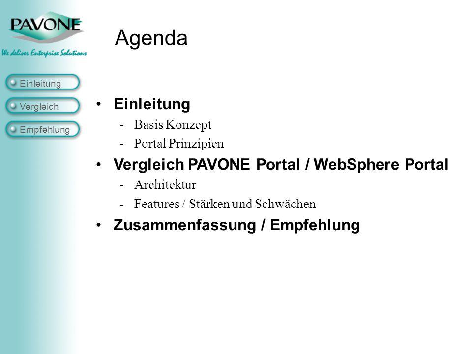 Agenda Einleitung Vergleich Empfehlung Einleitung -Basis Konzept -Portal Prinzipien Vergleich PAVONE Portal / WebSphere Portal -Architektur -Features / Stärken und Schwächen Zusammenfassung / Empfehlung