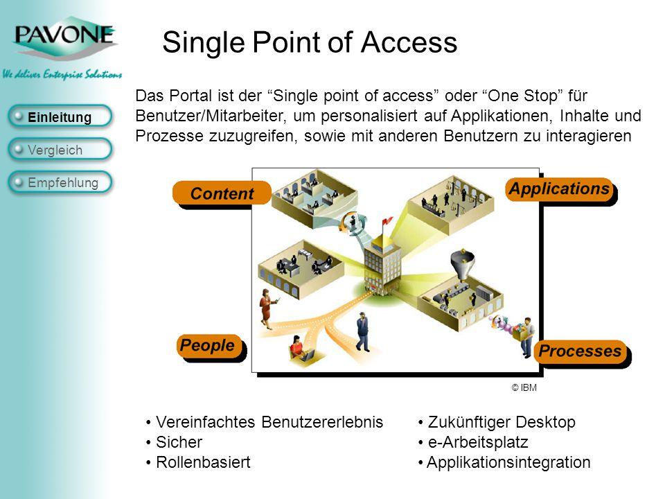 Single Point of Access Das Portal ist der Single point of access oder One Stop für Benutzer/Mitarbeiter, um personalisiert auf Applikationen, Inhalte und Prozesse zuzugreifen, sowie mit anderen Benutzern zu interagieren © IBM Vereinfachtes Benutzererlebnis Sicher Rollenbasiert Zukünftiger Desktop e-Arbeitsplatz Applikationsintegration Einleitung Vergleich Empfehlung