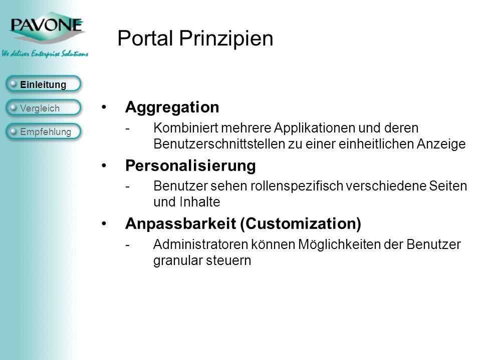 Einleitung Vergleich Empfehlung Portal Prinzipien Aggregation -Kombiniert mehrere Applikationen und deren Benutzerschnittstellen zu einer einheitlichen Anzeige Personalisierung -Benutzer sehen rollenspezifisch verschiedene Seiten und Inhalte Anpassbarkeit (Customization) -Administratoren können Möglichkeiten der Benutzer granular steuern