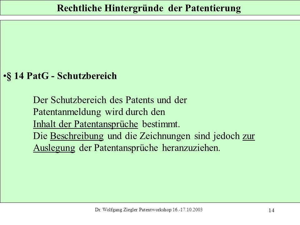 Dr. Wolfgang Ziegler Patentworkshop 16.-17.10.2003 14 Rechtliche Hintergründe der Patentierung § 14 PatG - Schutzbereich Der Schutzbereich des Patents