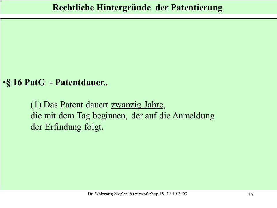 Dr. Wolfgang Ziegler Patentworkshop 16.-17.10.2003 15 Rechtliche Hintergründe der Patentierung § 16 PatG - Patentdauer.. (1) Das Patent dauert zwanzig