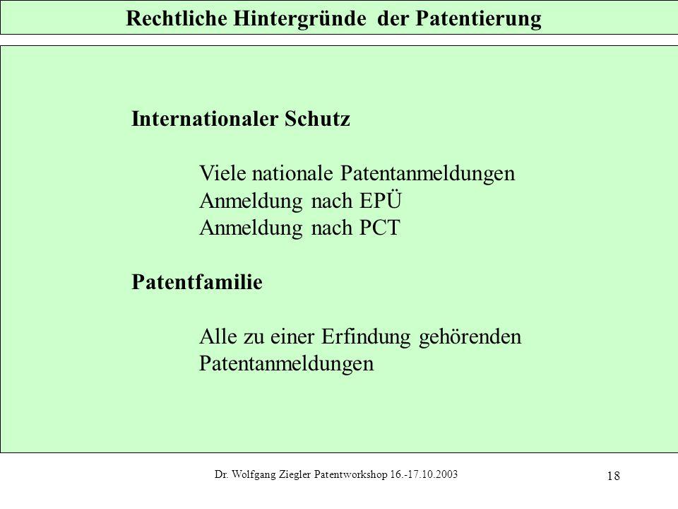 Dr. Wolfgang Ziegler Patentworkshop 16.-17.10.2003 18 Rechtliche Hintergründe der Patentierung Internationaler Schutz Viele nationale Patentanmeldunge