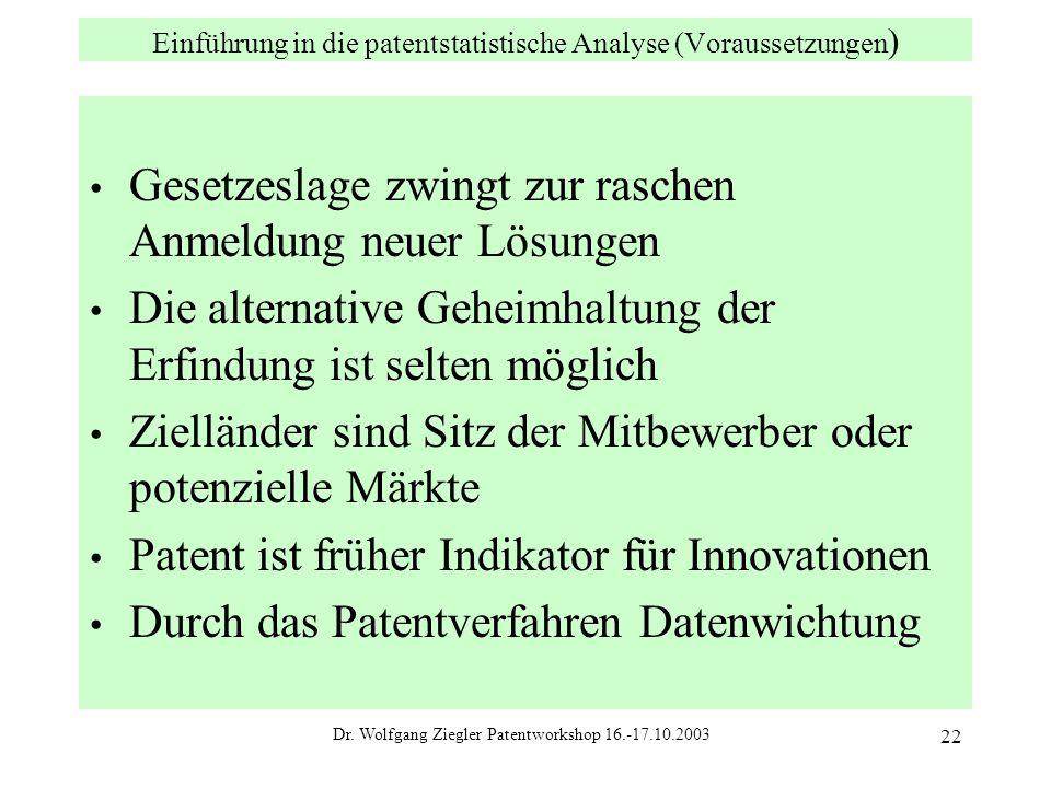 Dr. Wolfgang Ziegler Patentworkshop 16.-17.10.2003 22 Einführung in die patentstatistische Analyse (Voraussetzungen ) Gesetzeslage zwingt zur raschen