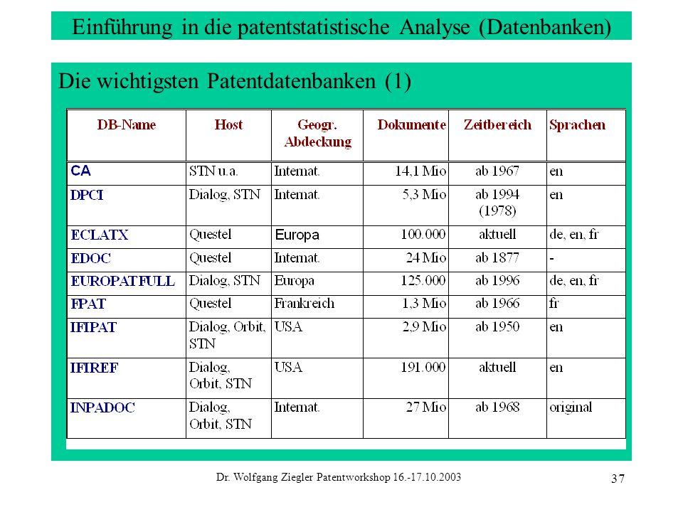 Dr. Wolfgang Ziegler Patentworkshop 16.-17.10.2003 37 Einführung in die patentstatistische Analyse (Datenbanken) Die wichtigsten Patentdatenbanken (1)