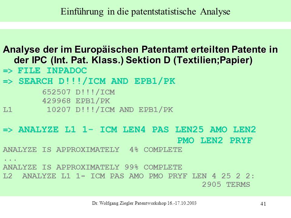 Dr. Wolfgang Ziegler Patentworkshop 16.-17.10.2003 41 Einführung in die patentstatistische Analyse Analyse der im Europäischen Patentamt erteilten Pat