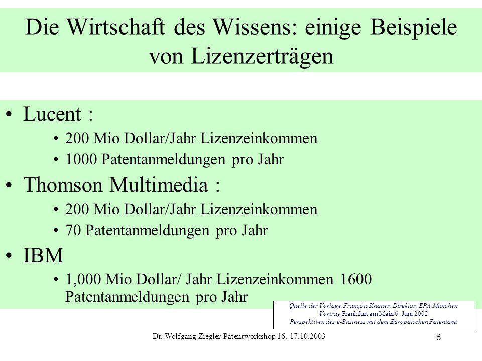 Dr. Wolfgang Ziegler Patentworkshop 16.-17.10.2003 6 Lucent : 200 Mio Dollar/Jahr Lizenzeinkommen 1000 Patentanmeldungen pro Jahr Thomson Multimedia :