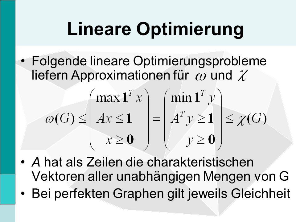 Lineare Optimierung Folgende lineare Optimierungsprobleme liefern Approximationen für und A hat als Zeilen die charakteristischen Vektoren aller unabhängigen Mengen von G Bei perfekten Graphen gilt jeweils Gleichheit