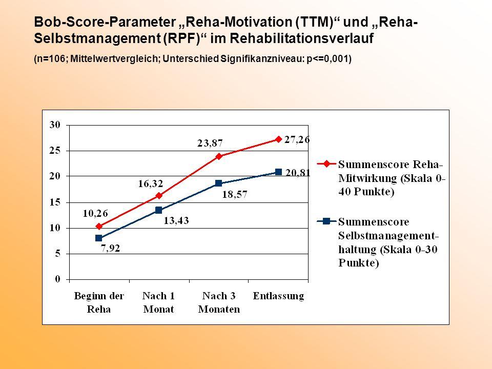 """Bob-Score-Parameter """"Reha-Motivation (TTM) und """"Reha- Selbstmanagement (RPF) im Rehabilitationsverlauf (n=106; Mittelwertvergleich; Unterschied Signifikanzniveau: p<=0,001)"""