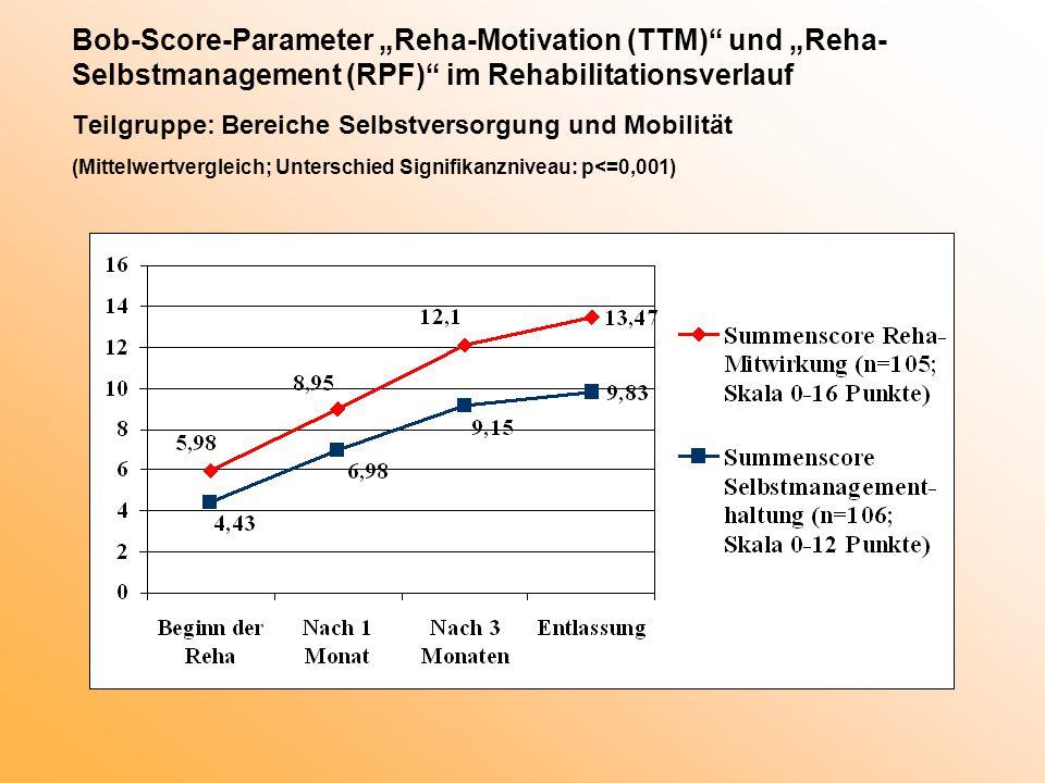 """Bob-Score-Parameter """"Reha-Motivation (TTM) und """"Reha- Selbstmanagement (RPF) im Rehabilitationsverlauf Teilgruppe: Bereiche Selbstversorgung und Mobilität (Mittelwertvergleich; Unterschied Signifikanzniveau: p<=0,001)"""