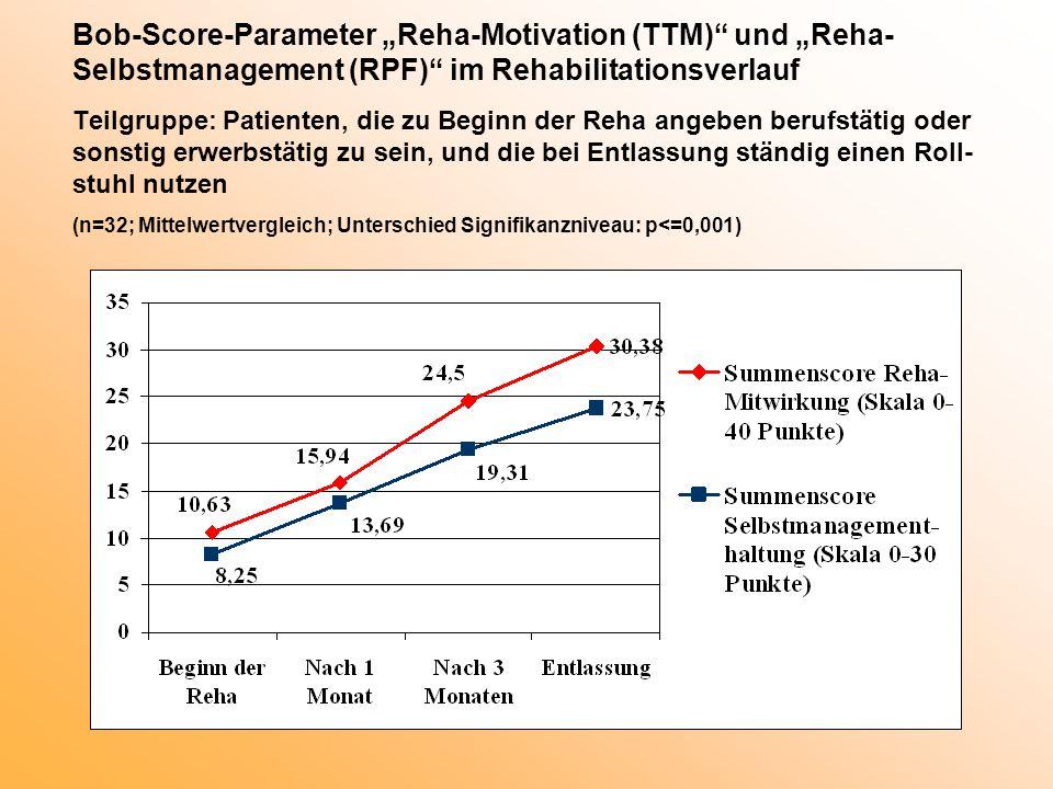 """Bob-Score-Parameter """"Reha-Motivation (TTM) und """"Reha- Selbstmanagement (RPF) im Rehabilitationsverlauf Teilgruppe: Patienten, die zu Beginn der Reha angeben berufstätig oder sonstig erwerbstätig zu sein, und die bei Entlassung ständig einen Roll- stuhl nutzen (n=32; Mittelwertvergleich; Unterschied Signifikanzniveau: p<=0,001)"""