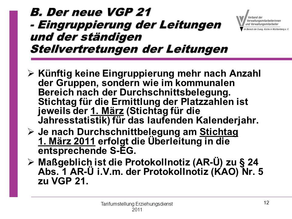 12 B. Der neue VGP 21 - Eingruppierung der Leitungen und der ständigen Stellvertretungen der Leitungen   Künftig keine Eingruppierung mehr nach Anza