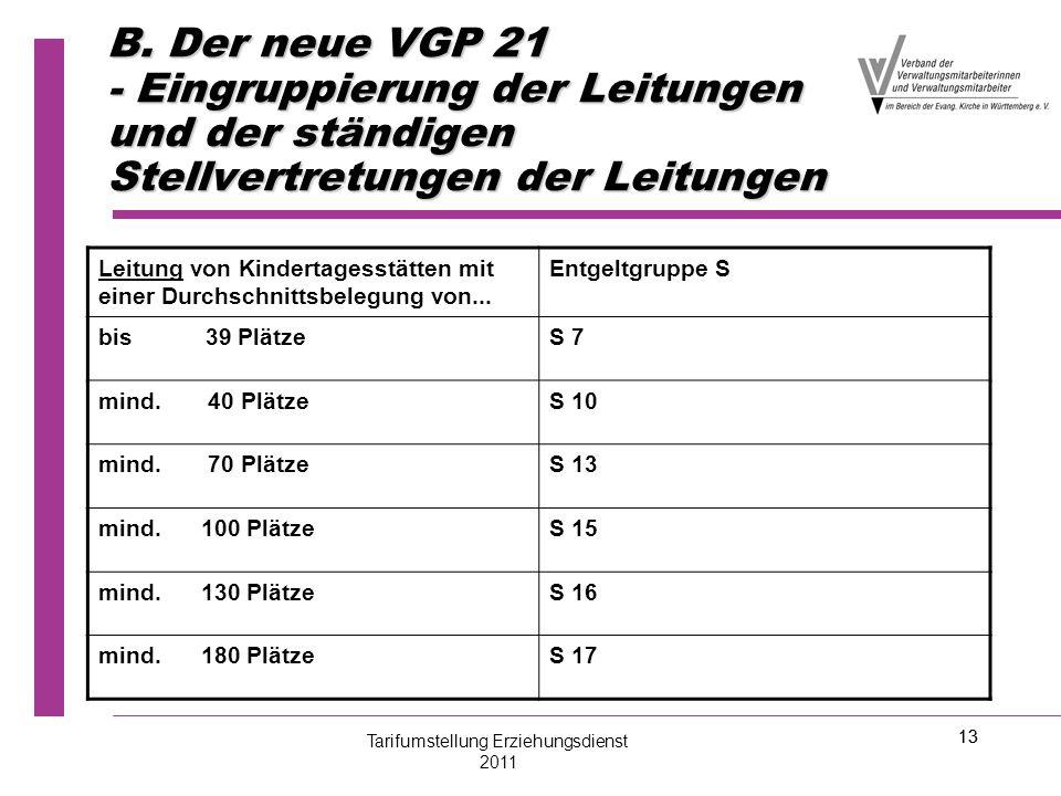 13 B. Der neue VGP 21 - Eingruppierung der Leitungen und der ständigen Stellvertretungen der Leitungen Tarifumstellung Erziehungsdienst 2011 13 Leitun