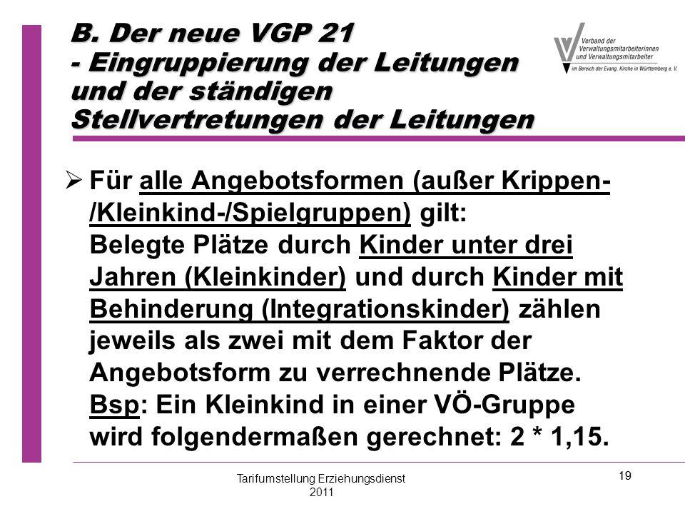 19 B. Der neue VGP 21 - Eingruppierung der Leitungen und der ständigen Stellvertretungen der Leitungen   Für alle Angebotsformen (außer Krippen- /Kl