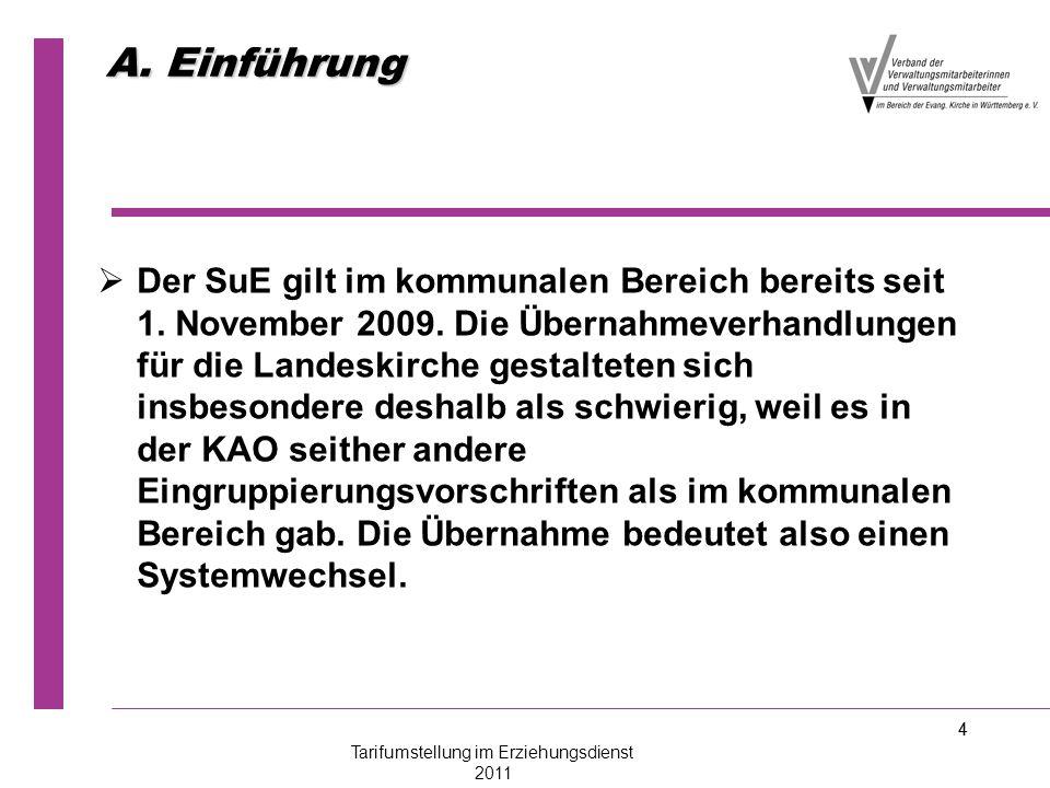 4 A. Einführung   Der SuE gilt im kommunalen Bereich bereits seit 1. November 2009. Die Übernahmeverhandlungen für die Landeskirche gestalteten sich