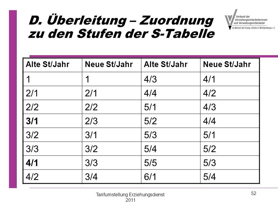 52 D. Überleitung – Zuordnung zu den Stufen der S-Tabelle Alte St/JahrNeue St/JahrAlte St/JahrNeue St/Jahr 114/34/1 2/1 4/44/2 2/2 5/14/3 3/12/35/24/4