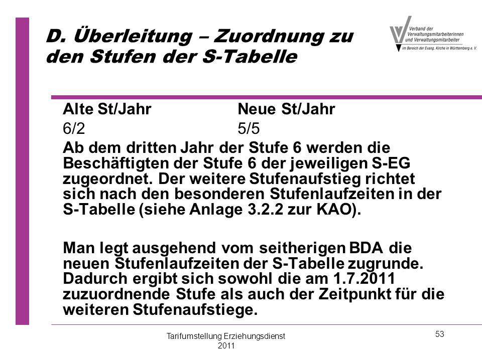 53 D. Überleitung – Zuordnung zu den Stufen der S-Tabelle Alte St/JahrNeue St/Jahr 6/25/5 Ab dem dritten Jahr der Stufe 6 werden die Beschäftigten der