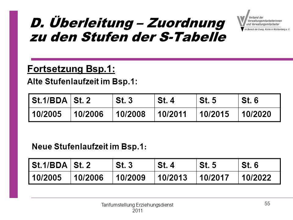 55 D. Überleitung – Zuordnung zu den Stufen der S-Tabelle Fortsetzung Bsp.1: Alte Stufenlaufzeit im Bsp.1: St.1/BDASt. 2St. 3St. 4St. 5St. 6 10/200510