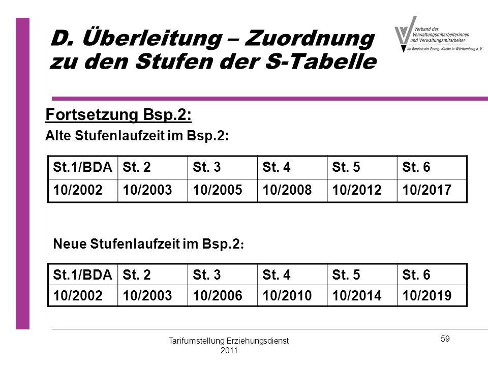 59 D. Überleitung – Zuordnung zu den Stufen der S-Tabelle Fortsetzung Bsp.2: Alte Stufenlaufzeit im Bsp.2: St.1/BDASt. 2St. 3St. 4St. 5St. 6 10/200210