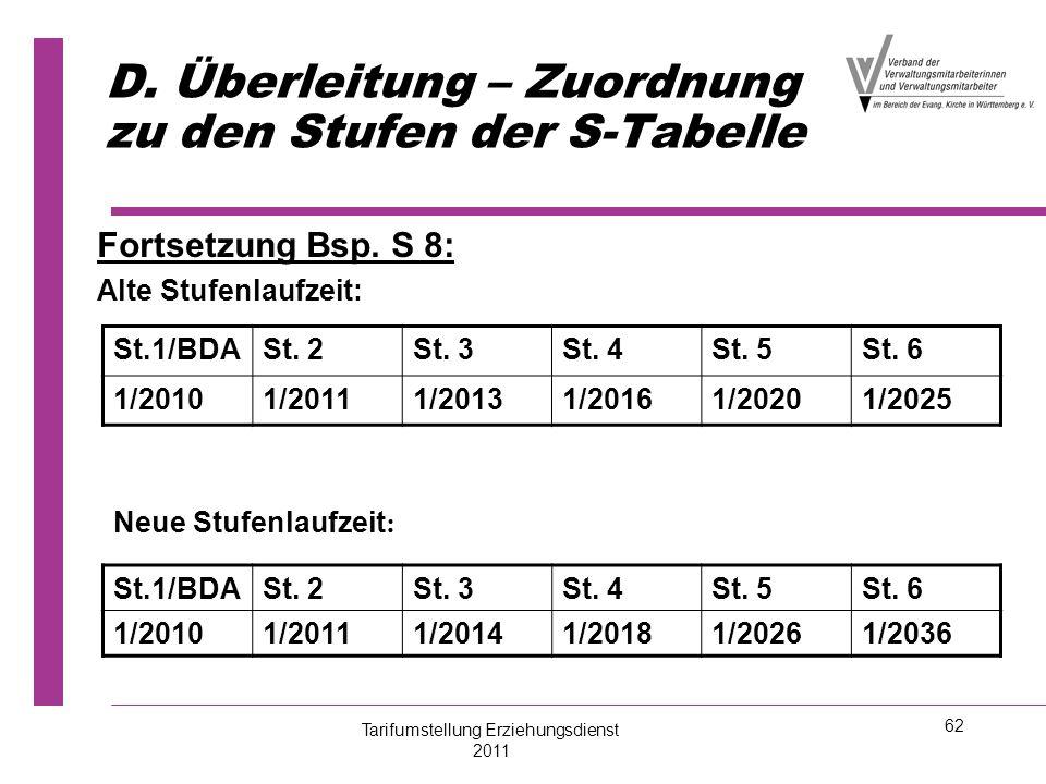 62 D. Überleitung – Zuordnung zu den Stufen der S-Tabelle Fortsetzung Bsp. S 8: Alte Stufenlaufzeit: St.1/BDASt. 2St. 3St. 4St. 5St. 6 1/20101/20111/2