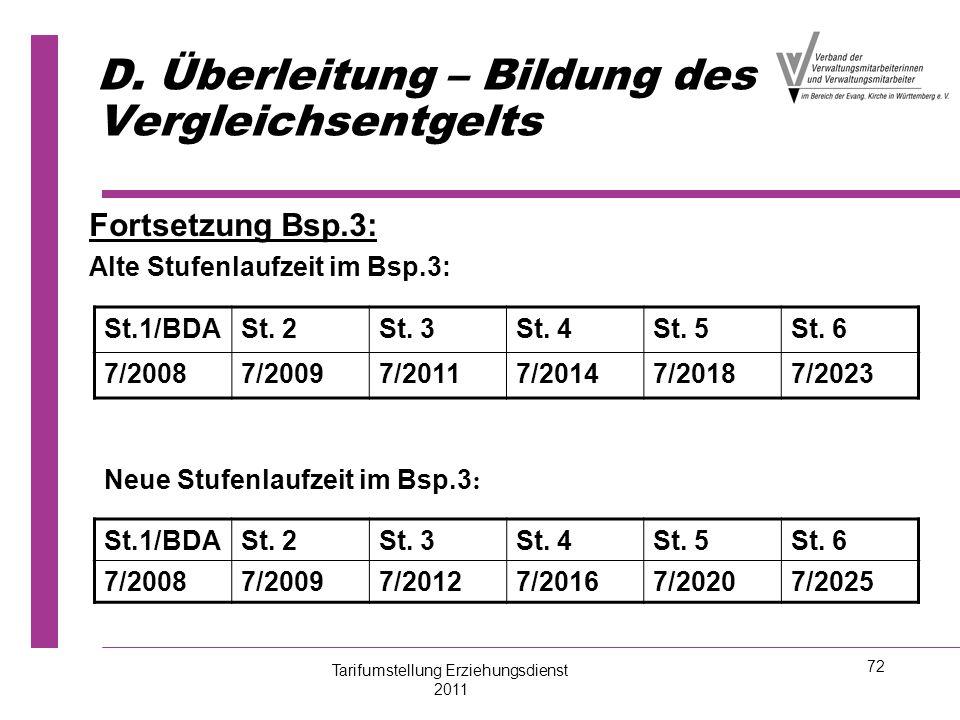 72 D. Überleitung – Bildung des Vergleichsentgelts Fortsetzung Bsp.3: Alte Stufenlaufzeit im Bsp.3: St.1/BDASt. 2St. 3St. 4St. 5St. 6 7/20087/20097/20
