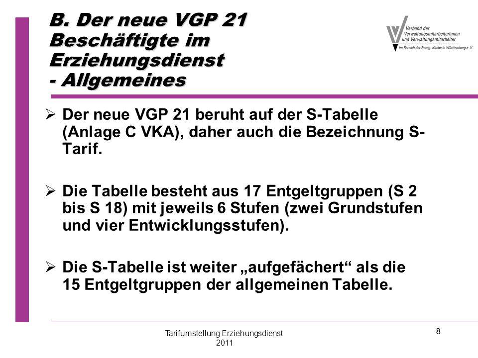 8 B. Der neue VGP 21 Beschäftigte im Erziehungsdienst - Allgemeines   Der neue VGP 21 beruht auf der S-Tabelle (Anlage C VKA), daher auch die Bezeic